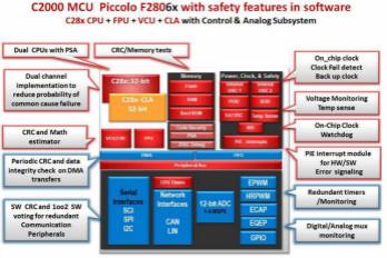 一種C2000系列芯片的RAM在線診斷實現方法
