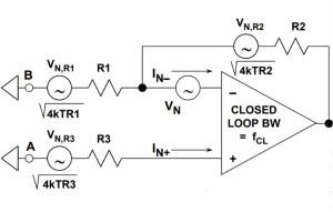 单极点系统的运算放大器总输出噪声计算