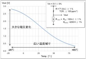 使用片式NTC热敏电阻监控5G电子设备的温度