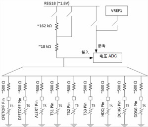 如何提高電池監測系統中的溫度測量精度?