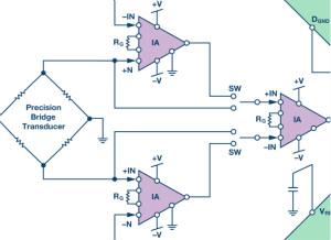 新型、完整、高分辨率、多功能、�p�O性DAC: 易於使用的通用解�Q方案