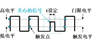 解決嵌入式系統信號調試的五個階段難題