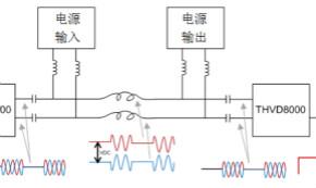 用于電力線通信的帶OOK調制的RS-485收發器如何簡化總線設計并降低成本?
