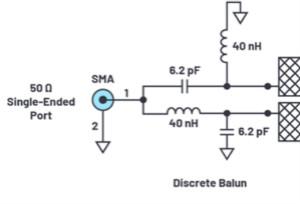 使用反射計芯片實施非接觸式液位測量