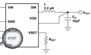 STOP函数在低噪声数据采集应用中的优势