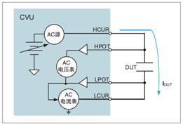 使用4200A-SCS参数分析仪进行最佳电容和AC阻抗测量