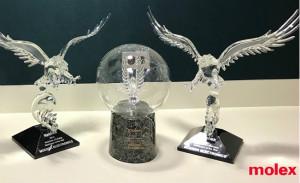 貿澤電子連續第二年榮獲Molex亞太區年度電子目錄分銷商獎