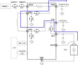 通過降壓-升壓充電和USB Type-C PD技術更大程度地提高功率密度
