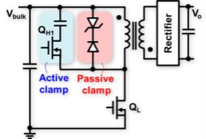 TI 最新一代ACF Controller UCC28782助力適配器小型化