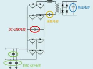 """薄膜电容:电动汽车 OBC 中少不了的""""绿叶"""""""