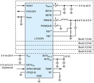 功能丰富的系统需要采用灵活、可配置的20V大电流PMIC