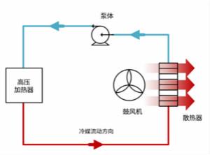 电动汽车空调的一项关键技术——IGBT