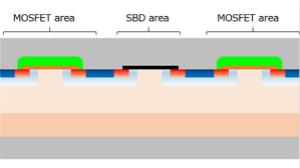 可提高碳化硅MOSFET可靠性的东芝新器件结构问世