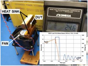 如何提高4H-SiC肖特基二极管和MOSFET的雪崩耐受性