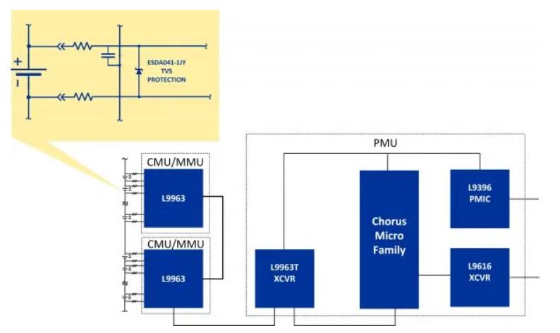 鋰離子電池管理系統如何保障電動汽車電池組