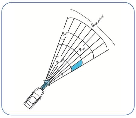 高分辨率雷達如何匹配合適的雷達MCU?