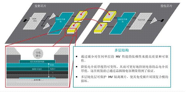 EV充電器未來趨勢:更快、更安全、更高效