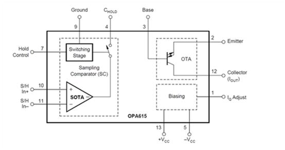 利用跨导放大器实现开发高输出电流脉冲源