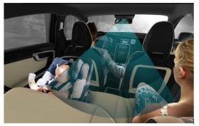 高精度、更安全,你不能错过的车内雷达感应技术!