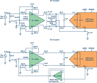 如何正確對放大器前端進行電平轉換?