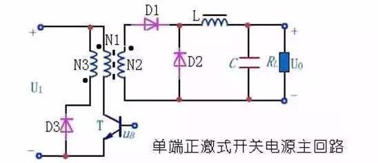 揭秘半橋/全橋/反激/正激/推挽拓撲結構的區別與特點