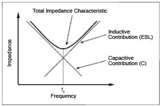 如何通过〗调整PCB布局来优化音频�放大器RF抑制能力?