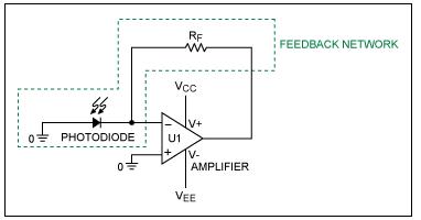 TIA电路补偿元件稳定性评估