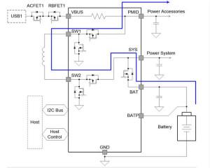 Buck-Boost集成电路提供更快的充电速度√,更长的¤电池寿命