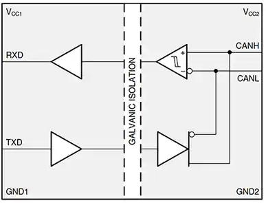 如何实现电源和信号隔离以确Ψ保 CAN 总线可靠�嬖诵小�