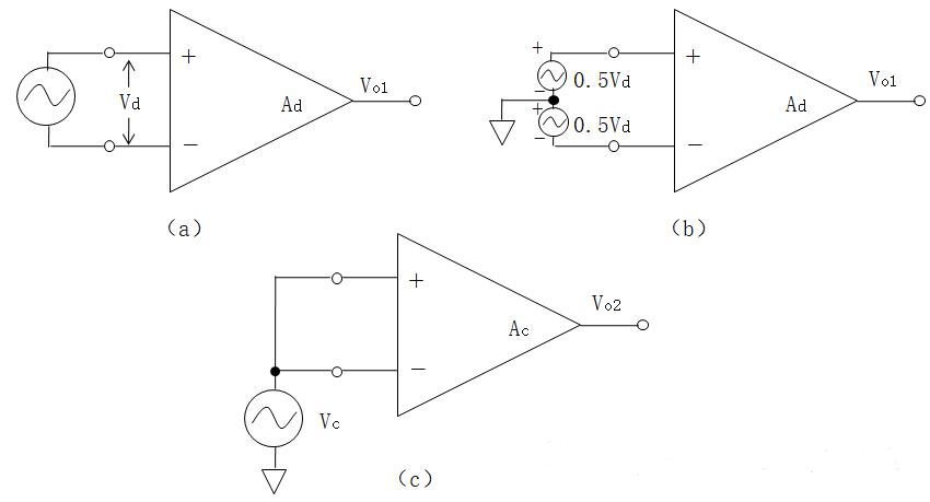 放大器共模�K抑制比(CMRR)参数评估与电路共模抑制『能力实例分析