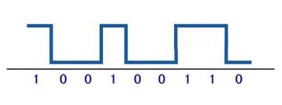 解析数字〓电路的电磁干扰和抑制方法