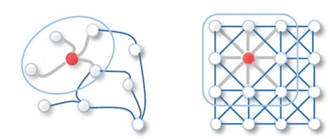 机器学※习实战:GNN(图神�}经网络)加速器的FPGA解决方案