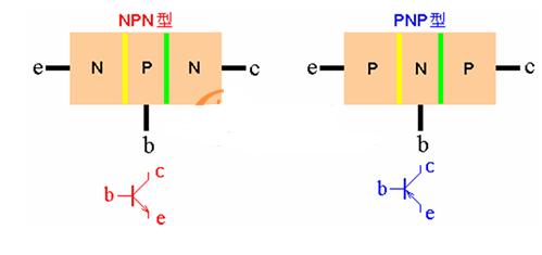 PNP与NPN两种三极管使用�锓椒�