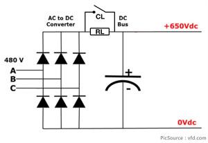 变频器的整流单元是怎样工作的?