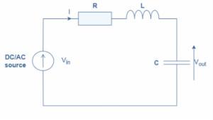 串联RLC电路原理和应用