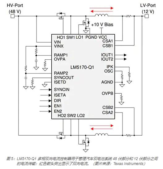 利用双向电源转换器ω 和 PFC 来提高 HEV、BEV 和电网的※能效