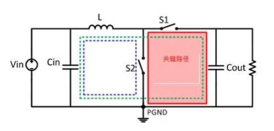 移动电源设计如何通过EMI测试?