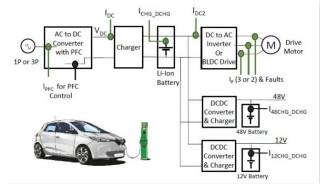 磁性电流传感器可提高电力应用的效率