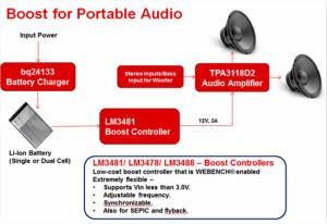 便携式扬声器电源:使低音成为可能