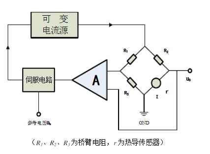 热导式气体传感器的工作原理