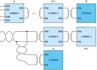 低压电池监求收藏控器进入高压电动汽车