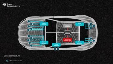 汽车网关如何提升驾驶体验