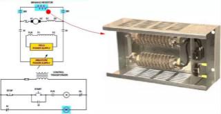 智能车模电机驱动是否需要加制动电阻?