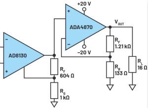 功能强大的信号发生器输出级�y设计