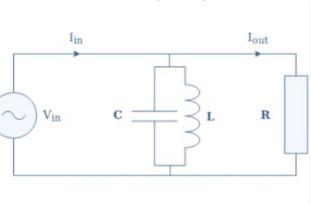 带通和带阻滤波器分析