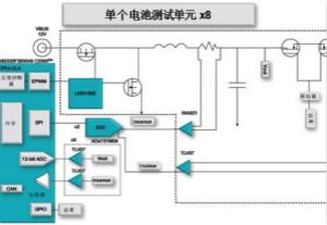 如何设计一款适用于各类电池尺寸、电压和外形的电池测试仪