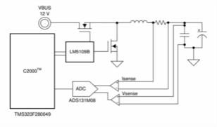 低成本、高精度的电池测试设备数字控制方案