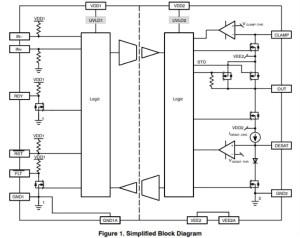 集成的门极驱动器实现电隔离的运行优势