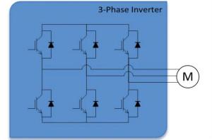 工业电机控制系统方案触手可及