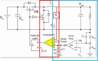 DC/DC变换器中恒定导通时间控制的优势